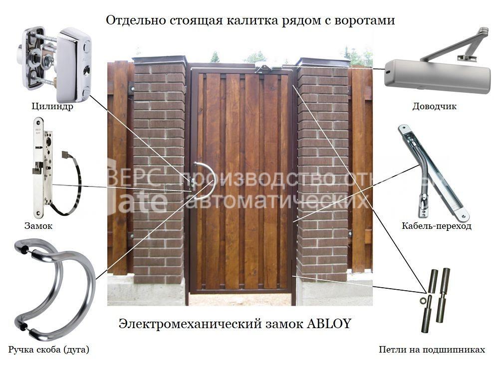 Отдельно стоящая калитка рядом с откатными воротами
